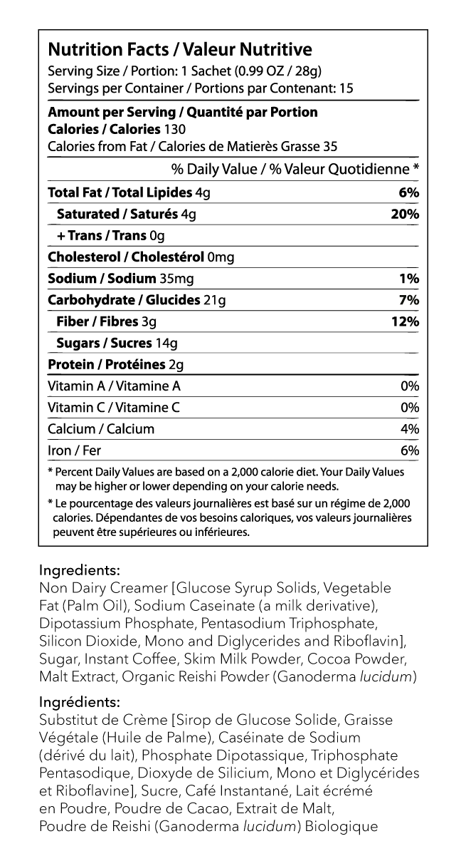 Cafe Mocha - Nutritional Facts